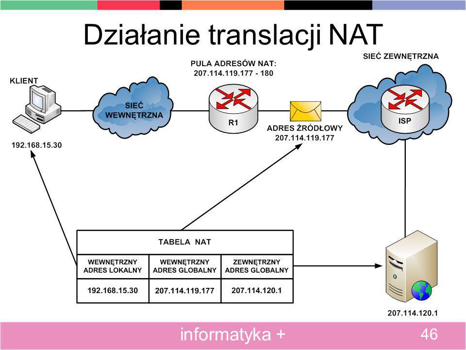 Działanie translacji NAT 46 informatyka +