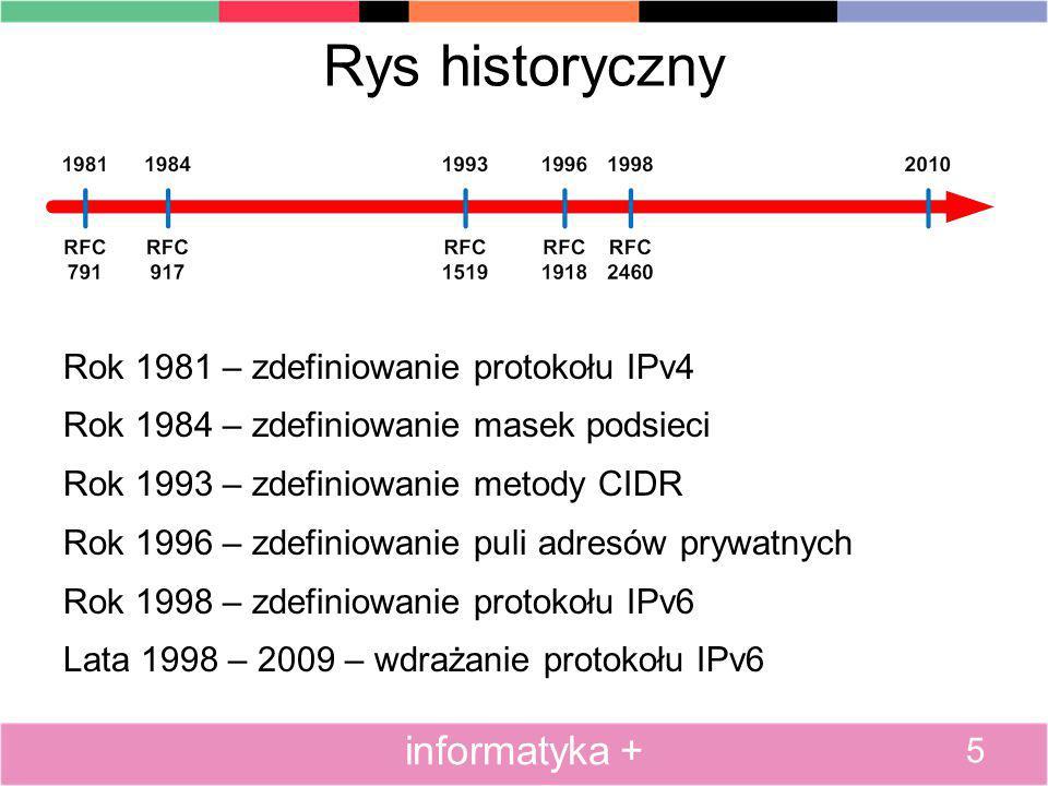 Rys historyczny Rok 1981 – zdefiniowanie protokołu IPv4 Rok 1984 – zdefiniowanie masek podsieci Rok 1993 – zdefiniowanie metody CIDR Rok 1996 – zdefin