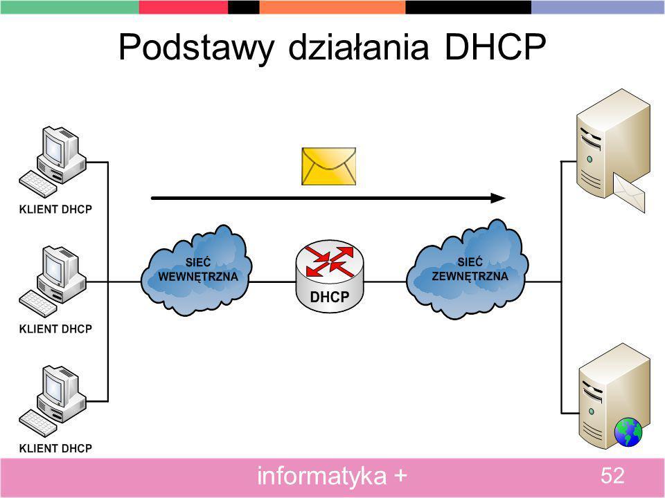 Podstawy działania DHCP 52 informatyka +