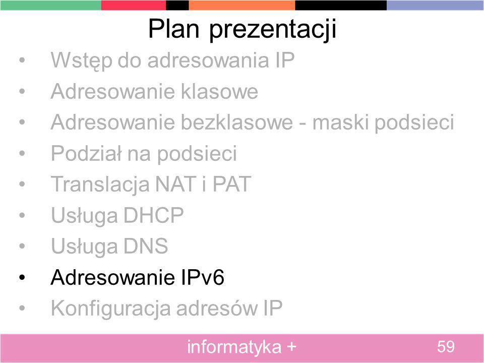 Plan prezentacji Wstęp do adresowania IP Adresowanie klasowe Adresowanie bezklasowe - maski podsieci Podział na podsieci Translacja NAT i PAT Usługa D