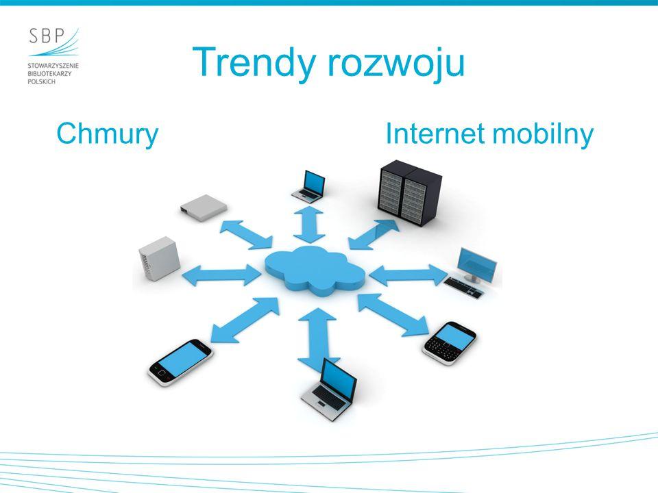 Trendy rozwoju ChmuryInternet mobilny
