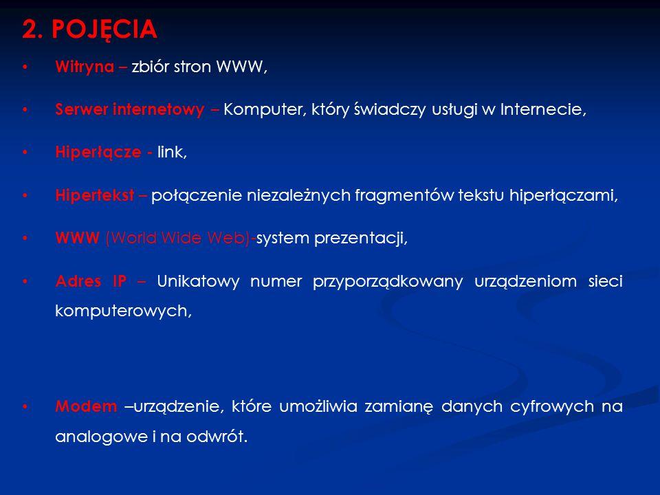 2. POJĘCIA Witryna – zbiór stron WWW, Serwer internetowy – Komputer, który świadczy usługi w Internecie, Hiperłącze - link, Hipertekst – połączenie ni