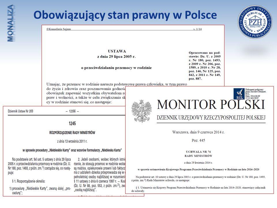 Obowiązujący stan prawny w Polsce