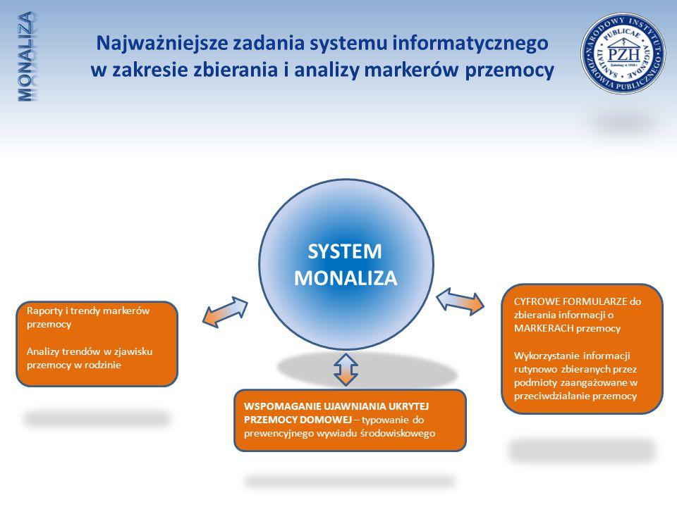 SYSTEM MONALIZA CYFROWE FORMULARZE do zbierania informacji o MARKERACH przemocy Wykorzystanie informacji rutynowo zbieranych przez podmioty zaangażowa