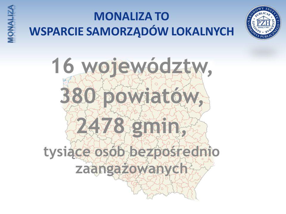 MONALIZA TO WSPARCIE SAMORZĄDÓW LOKALNYCH 16 województw, 380 powiatów, 2478 gmin, tysiące osób bezpośrednio zaangażowanych