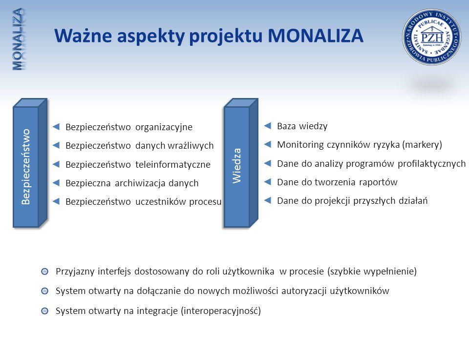 Ważne aspekty projektu MONALIZA Bezpieczeństwo Wiedza ◄ Bezpieczeństwo organizacyjne ◄ Bezpieczeństwo danych wrażliwych ◄ Bezpieczeństwo teleinformaty