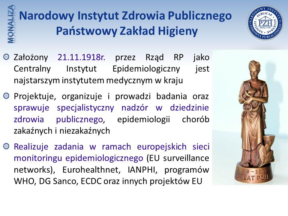 Założony 21.11.1918r. przez Rząd RP jako Centralny Instytut Epidemiologiczny jest najstarszym instytutem medycznym w kraju Projektuje, organizuje i pr
