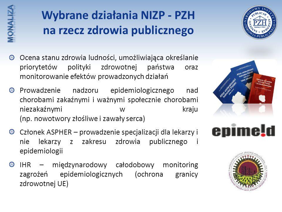 Wybrane działania NIZP - PZH na rzecz zdrowia publicznego Ocena stanu zdrowia ludności, umożliwiająca określanie priorytetów polityki zdrowotnej państ