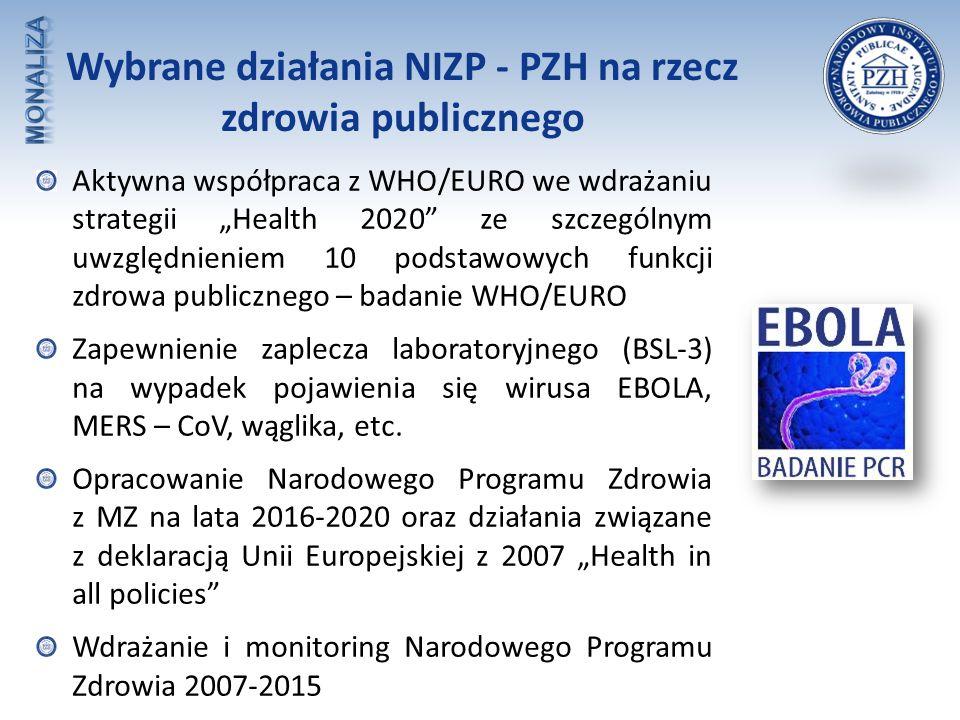 """Aktywna współpraca z WHO/EURO we wdrażaniu strategii """"Health 2020"""" ze szczególnym uwzględnieniem 10 podstawowych funkcji zdrowa publicznego – badanie"""