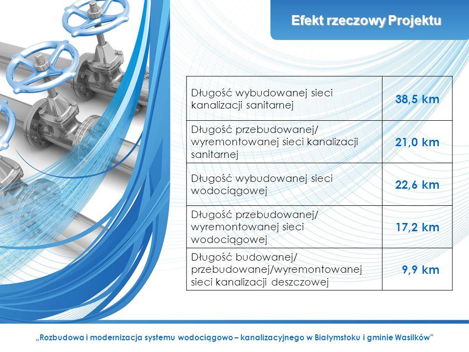 """Efekt rzeczowy Projektu """"Rozbudowa i modernizacja systemu wodociągowo – kanalizacyjnego w Białymstoku i gminie Wasilków Długość wybudowanej sieci kanalizacji sanitarnej 38,5 km Długość przebudowanej/ wyremontowanej sieci kanalizacji sanitarnej 21,0 km Długość wybudowanej sieci wodociągowej 22,6 km Długość przebudowanej/ wyremontowanej sieci wodociągowej 17,2 km Długość budowanej/ przebudowanej/wyremontowanej sieci kanalizacji deszczowej 9,9 km"""