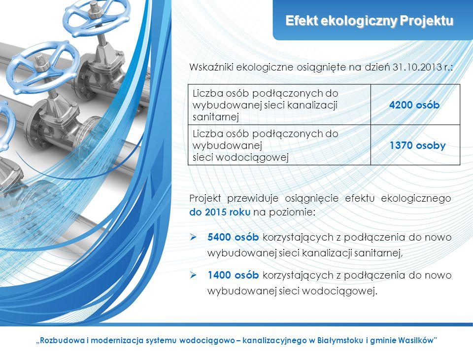 """Efekt ekologiczny Projektu """"Rozbudowa i modernizacja systemu wodociągowo – kanalizacyjnego w Białymstoku i gminie Wasilków"""" Liczba osób podłączonych d"""