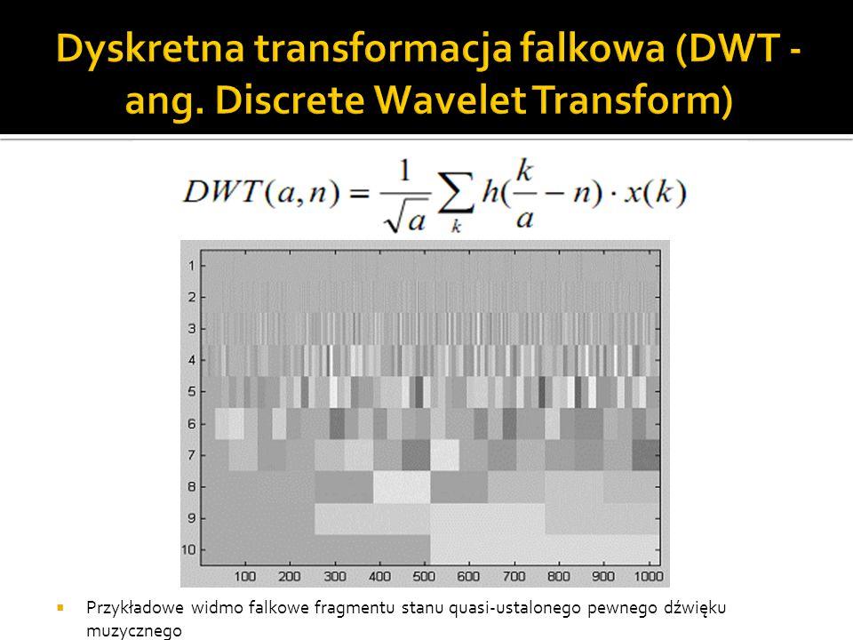  Przykładowe widmo falkowe fragmentu stanu quasi-ustalonego pewnego dźwięku muzycznego