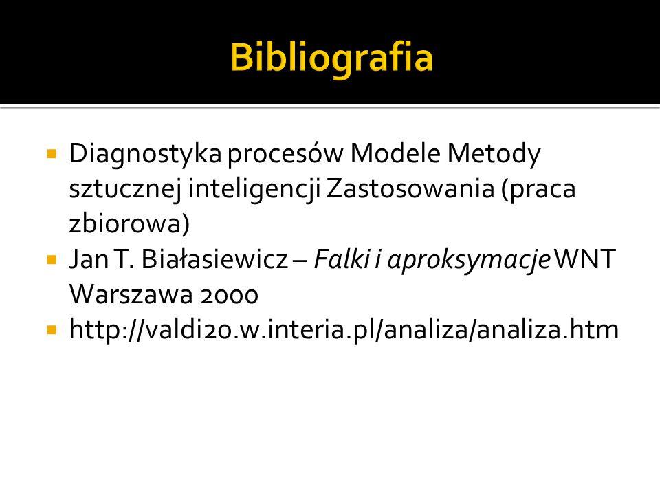 Diagnostyka procesów Modele Metody sztucznej inteligencji Zastosowania (praca zbiorowa)  Jan T. Białasiewicz – Falki i aproksymacje WNT Warszawa 20