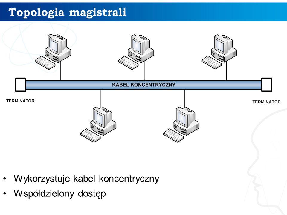 Topologia magistrali Wykorzystuje kabel koncentryczny Współdzielony dostęp