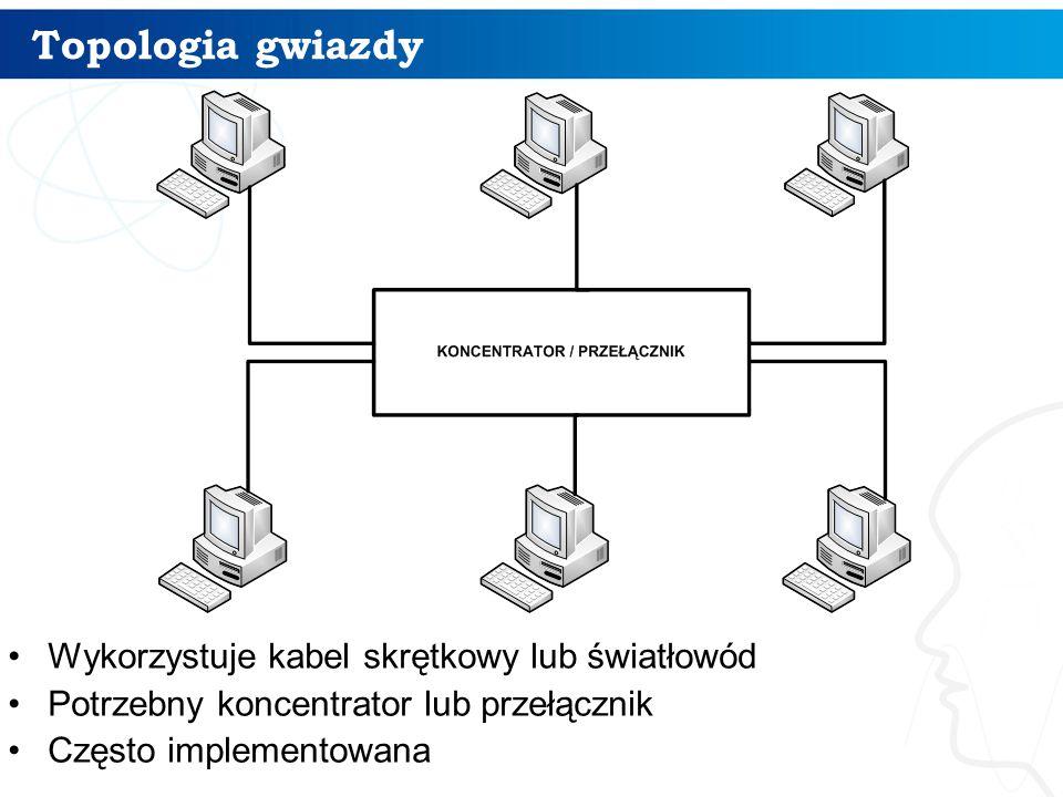 Topologia gwiazdy Wykorzystuje kabel skrętkowy lub światłowód Potrzebny koncentrator lub przełącznik Często implementowana
