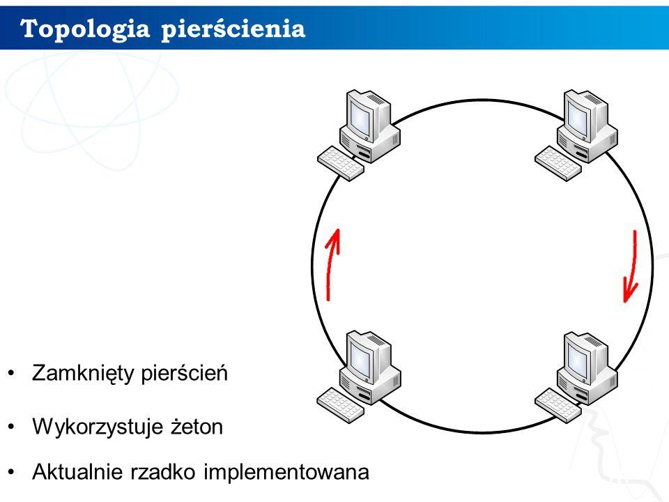 Topologia pierścienia 16 Zamknięty pierścień Wykorzystuje żeton Aktualnie rzadko implementowana