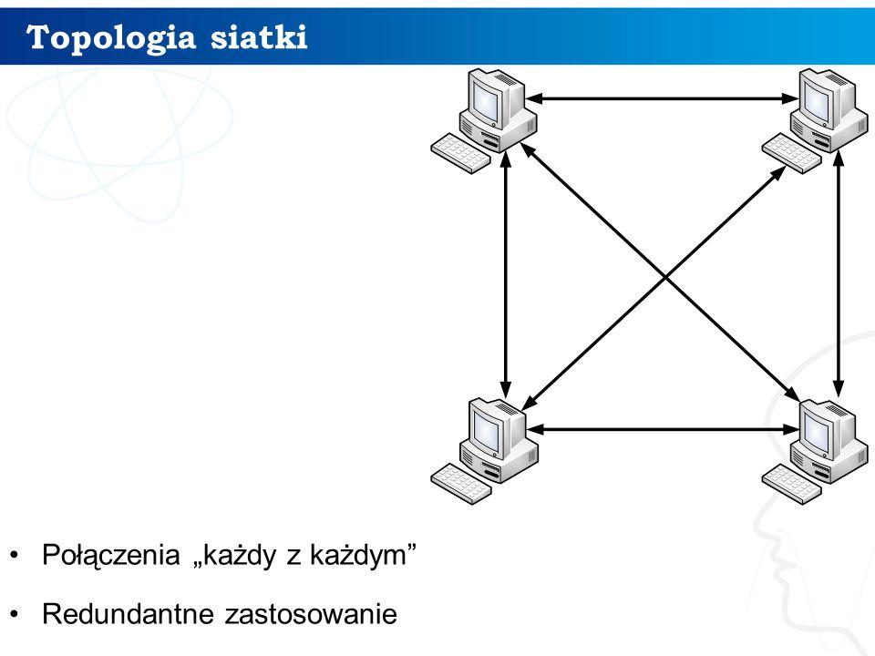 """Topologia siatki Połączenia """"każdy z każdym"""" Redundantne zastosowanie"""