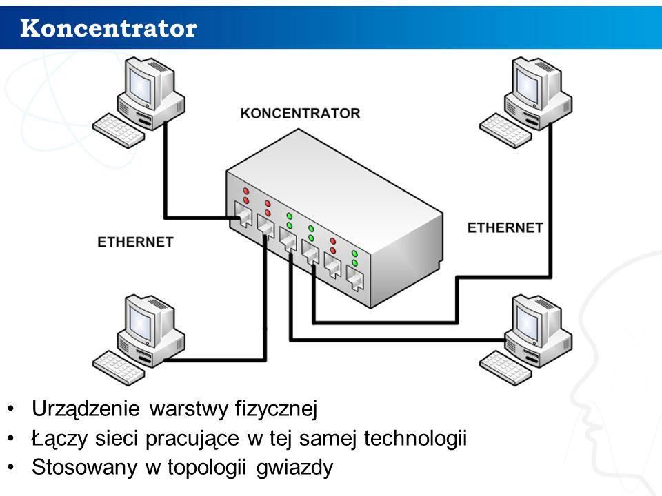 Koncentrator Urządzenie warstwy fizycznej Łączy sieci pracujące w tej samej technologii Stosowany w topologii gwiazdy