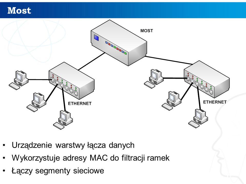 Most 6 Urządzenie warstwy łącza danych Wykorzystuje adresy MAC do filtracji ramek Łączy segmenty sieciowe