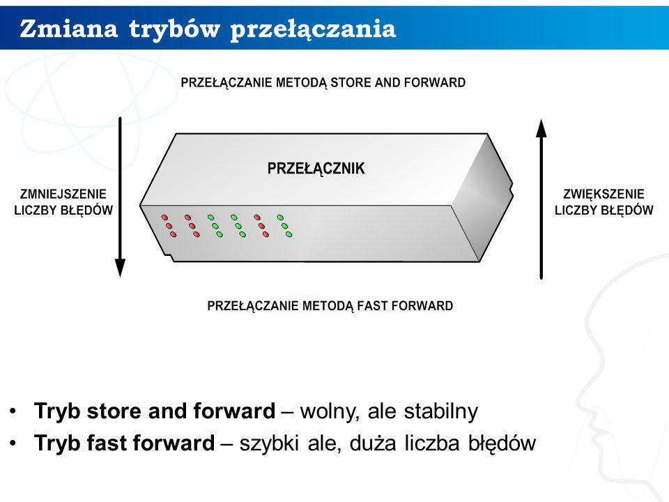 Zmiana trybów przełączania Tryb store and forward – wolny, ale stabilny Tryb fast forward – szybki ale, duża liczba błędów