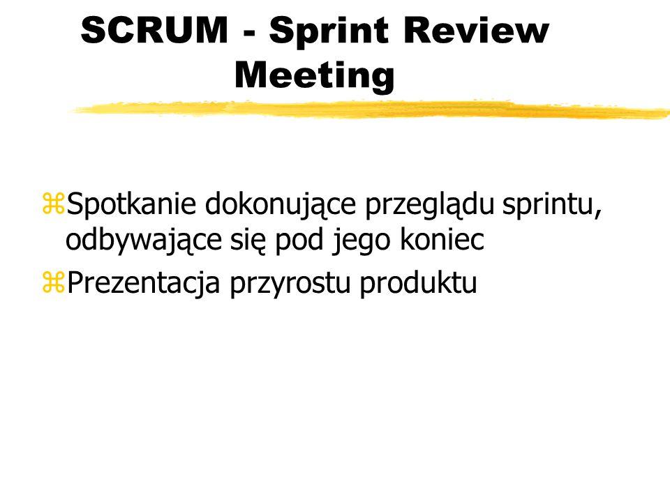 Sprint - postępowanie zWłaściciel produktu określa początkowy wykaz prac produktu, plan edycji produktu, budżet itp.