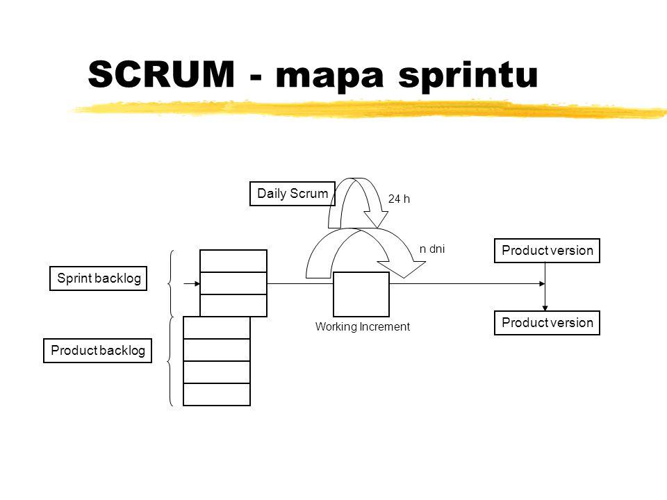 SCRUM - Release Planning zPlanowanie liczby wersji: zPlanowanie liczby sprintów: zOkreślanie wielkości przyrostów produktu: zTworzenie modeli i dokumentacji projektowych do wersji