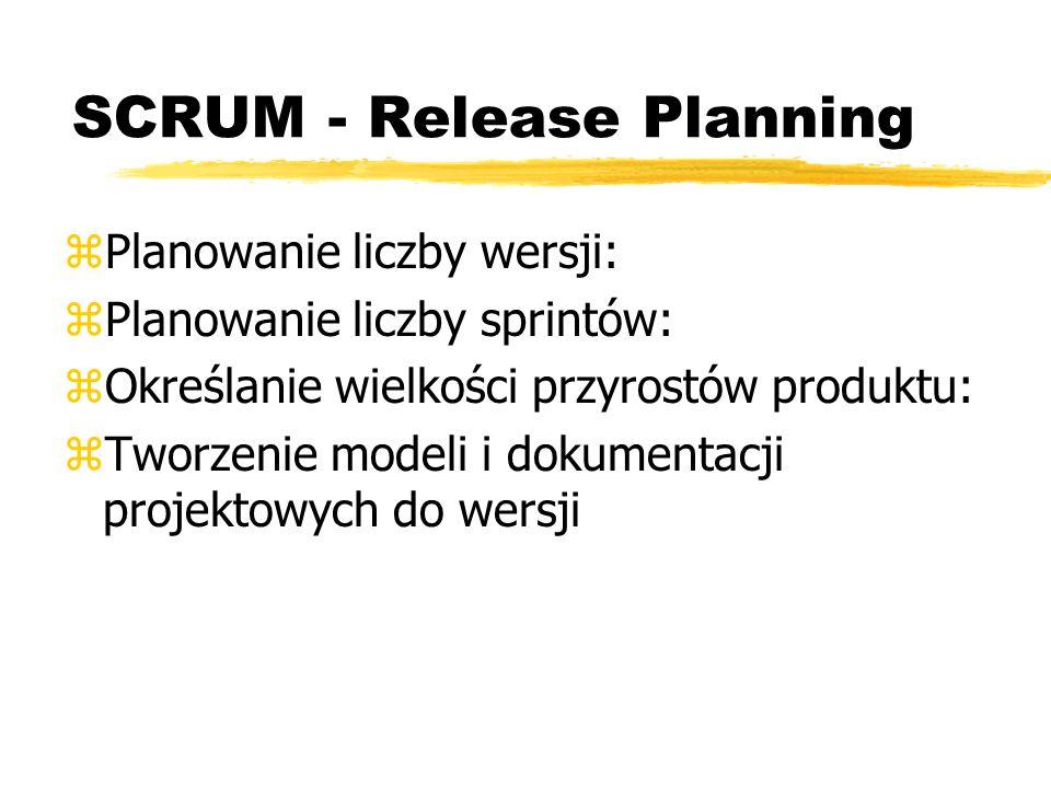 SCRUM - Spotkania Sprint Retrospective zPlanowanie udoskonaleń i analiza niepowodzeń