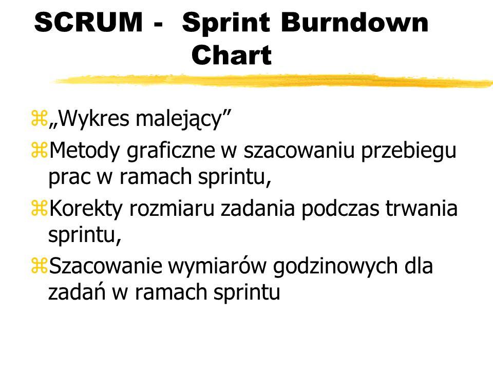 SCRUM - Release Burndown Chart zMetody graficzne planowania liczby sprintów zPunkty abstrakcyjne pracy: godzina, dzień, metapunkt zDni idealne -