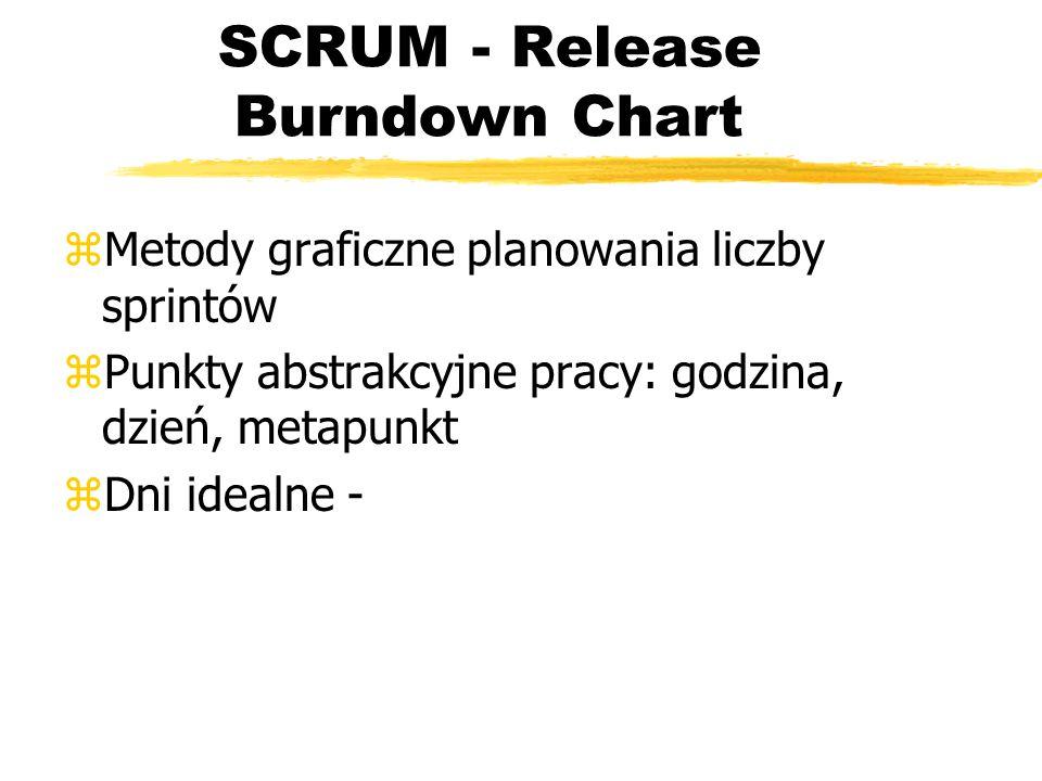 SCRUM a XP zDiametralne różnice na polu zastosowań: yScrum dotyczy strony zarządzającej, pozostawiając rozwiązania inżynierskie (projektowanie, kodowanie, zarządzanie konfiguracją, testowanie) samoorganizującemu się zespołowi yXP dotyczy posunięć inżynierskich i nie dostarcza żadnych specyficznych narzędzi do zarządzania projektem.