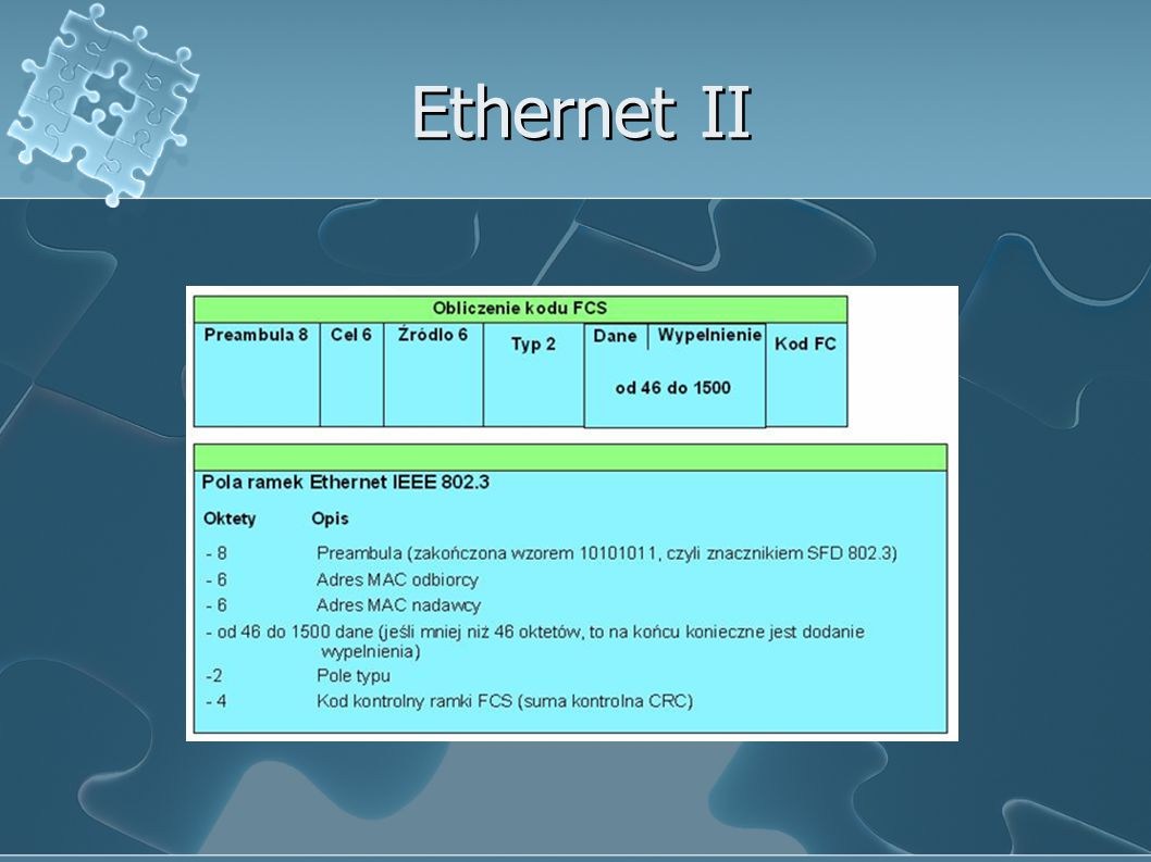 802.3 vs Ethernet II