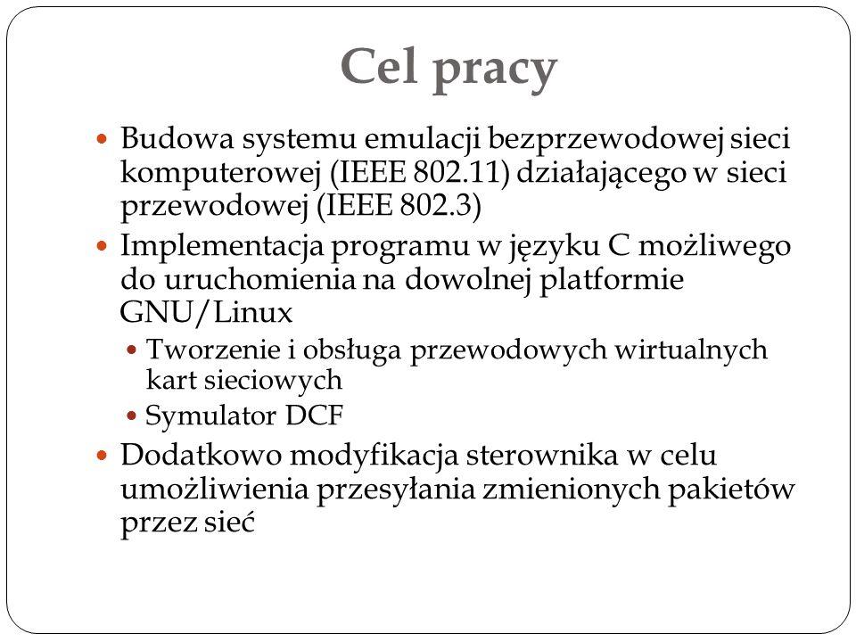 Cel pracy Budowa systemu emulacji bezprzewodowej sieci komputerowej (IEEE 802.11) działającego w sieci przewodowej (IEEE 802.3) Implementacja programu