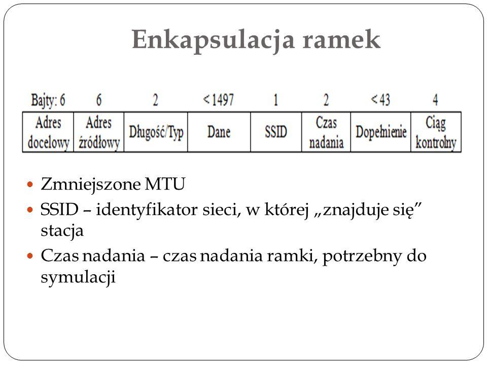 """Enkapsulacja ramek Zmniejszone MTU SSID – identyfikator sieci, w której """"znajduje się"""" stacja Czas nadania – czas nadania ramki, potrzebny do symulacj"""