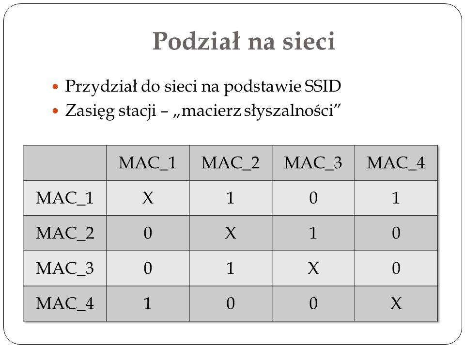 """Podział na sieci Przydział do sieci na podstawie SSID Zasięg stacji – """"macierz słyszalności"""""""