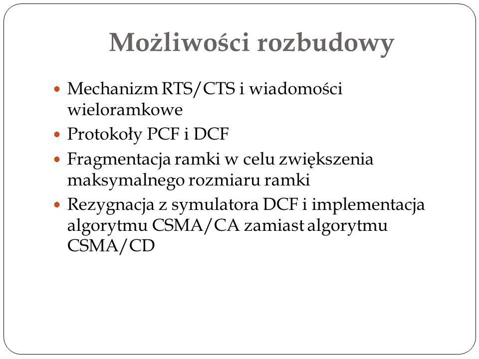 Możliwości rozbudowy Mechanizm RTS/CTS i wiadomości wieloramkowe Protokoły PCF i DCF Fragmentacja ramki w celu zwiększenia maksymalnego rozmiaru ramki