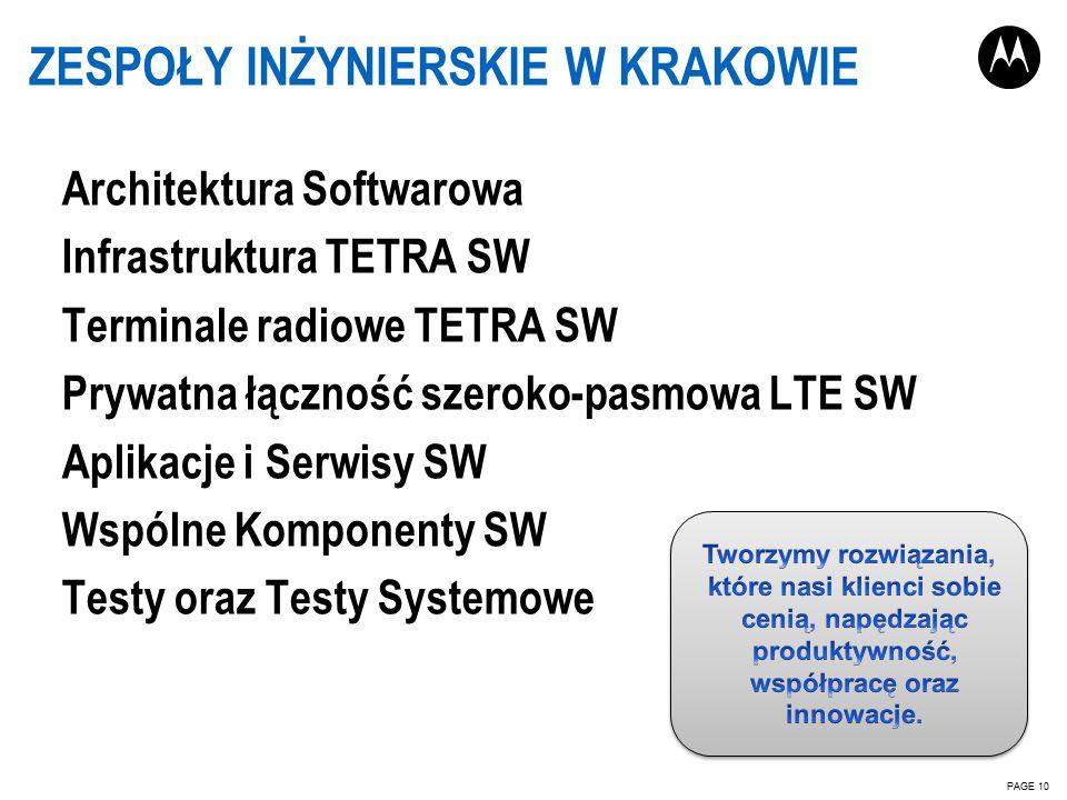 ZESPOŁY INŻYNIERSKIE W KRAKOWIE PAGE 10 Architektura Softwarowa Infrastruktura TETRA SW Terminale radiowe TETRA SW Prywatna łączność szeroko-pasmowa LTE SW Aplikacje i Serwisy SW Wspólne Komponenty SW Testy oraz Testy Systemowe