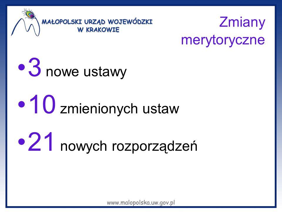 Zmiany merytoryczne 3 nowe ustawy 10 zmienionych ustaw 21 nowych rozporządzeń