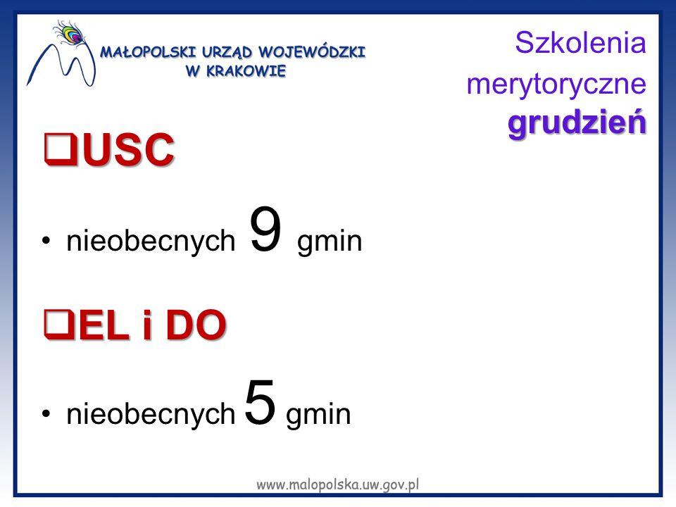 grudzień Szkolenia merytoryczne grudzień  USC nieobecnych 9 gmin  EL i DO nieobecnych 5 gmin