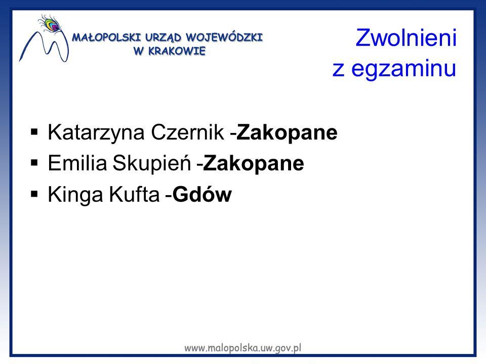 Zwolnieni z egzaminu  Katarzyna Czernik -Zakopane  Emilia Skupień -Zakopane  Kinga Kufta -Gdów