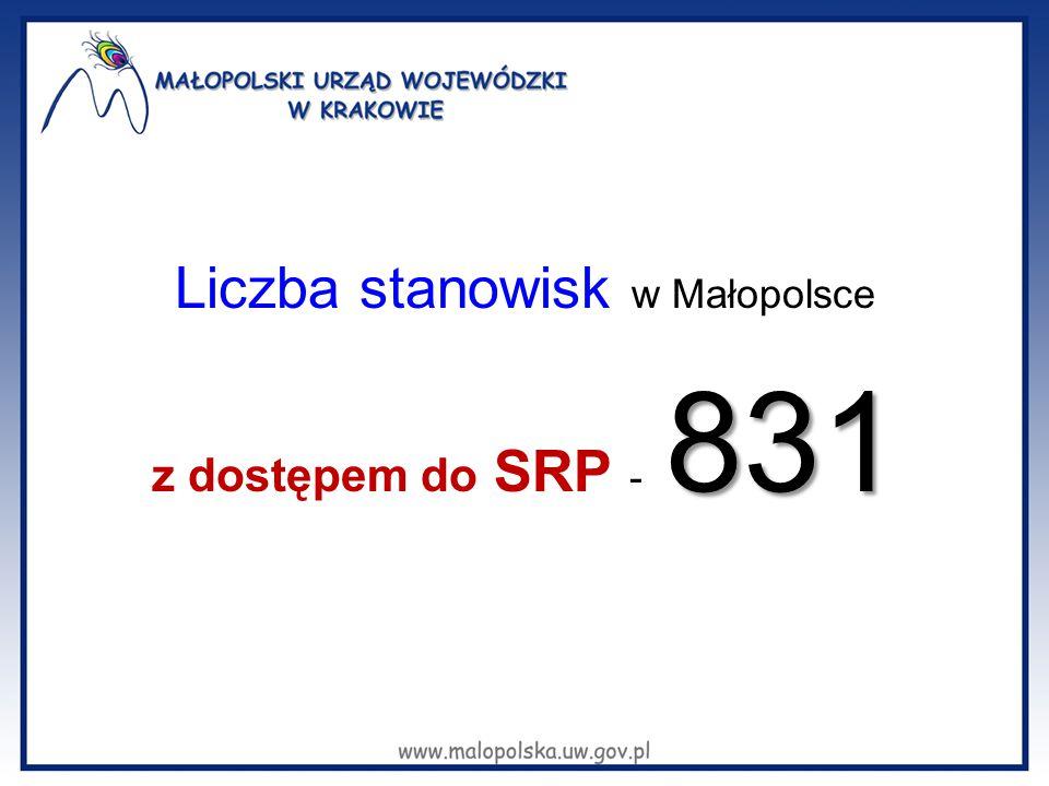 Liczba stanowisk w Małopolsce 831 z dostępem do SRP - 831