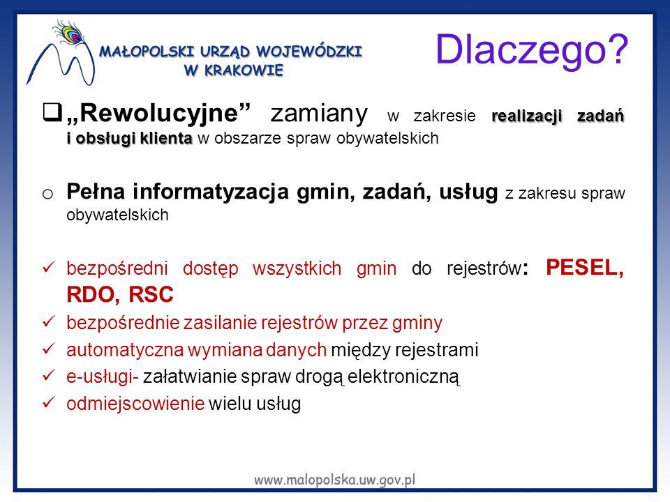 """Dlaczego? realizacji zadań i obsługi klienta  """"Rewolucyjne"""" zamiany w zakresie realizacji zadań i obsługi klienta w obszarze spraw obywatelskich o Pe"""