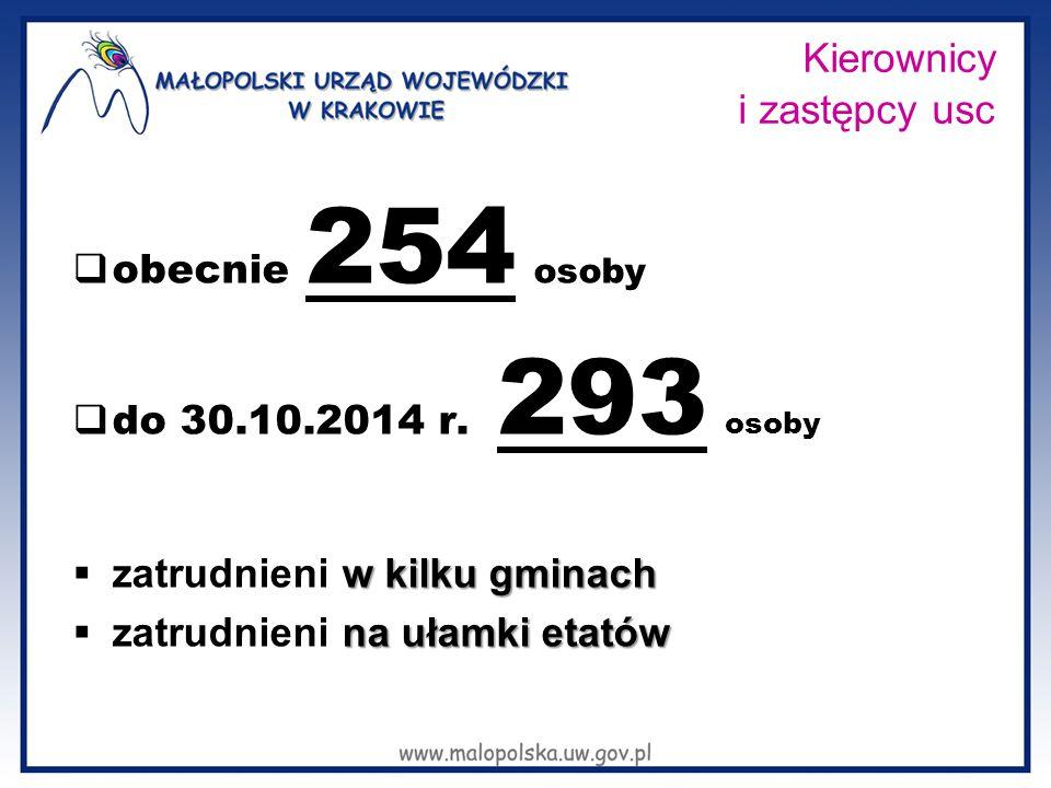 Kierownicy i zastępcy usc  obecnie 254 osoby  do 30.10.2014 r. 293 osoby w kilku gminach  zatrudnieni w kilku gminach na ułamki etatów  zatrudnien