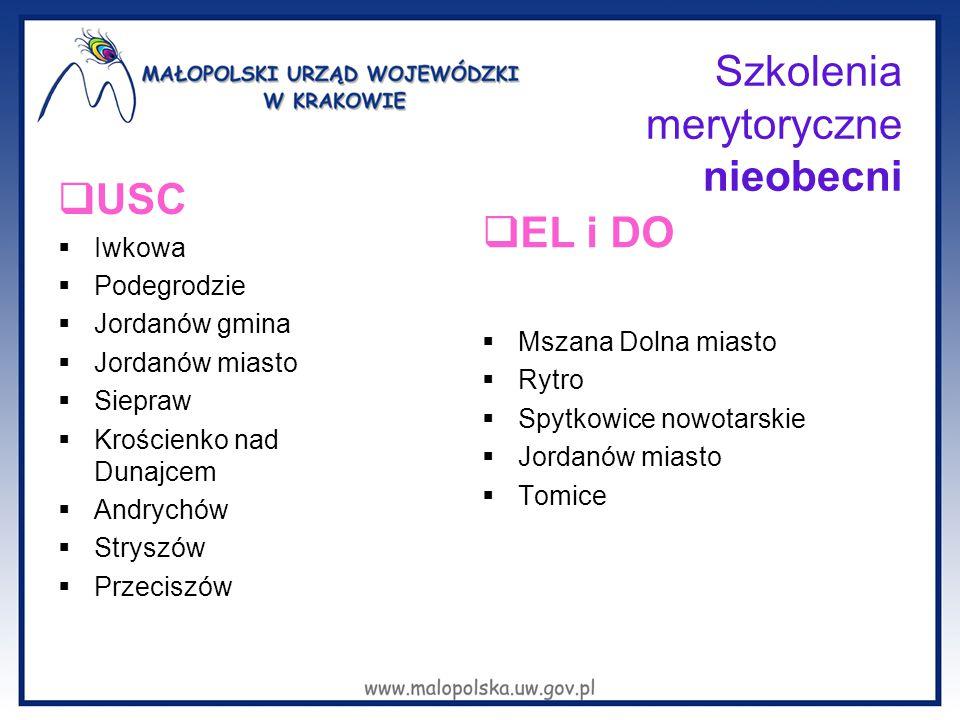 Szkolenia merytoryczne nieobecni  USC  Iwkowa  Podegrodzie  Jordanów gmina  Jordanów miasto  Siepraw  Krościenko nad Dunajcem  Andrychów  Str