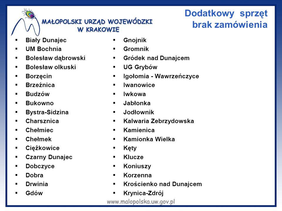 Dodatkowy sprzęt brak zamówienia  Biały Dunajec  UM Bochnia  Bolesław dąbrowski  Bolesław olkuski  Borzęcin  Brzeźnica  Budzów  Bukowno  Byst