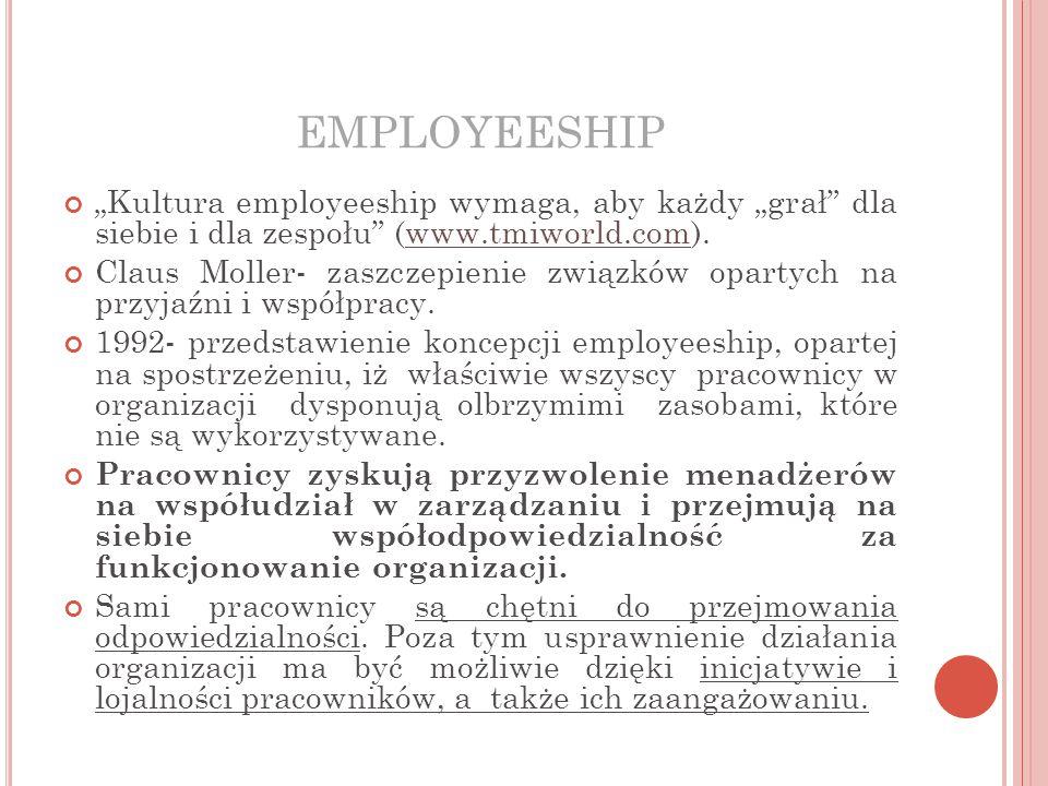 """EMPLOYEESHIP """"Kultura employeeship wymaga, aby każdy """"grał dla siebie i dla zespołu (www.tmiworld.com).www.tmiworld.com Claus Moller- zaszczepienie związków opartych na przyjaźni i współpracy."""