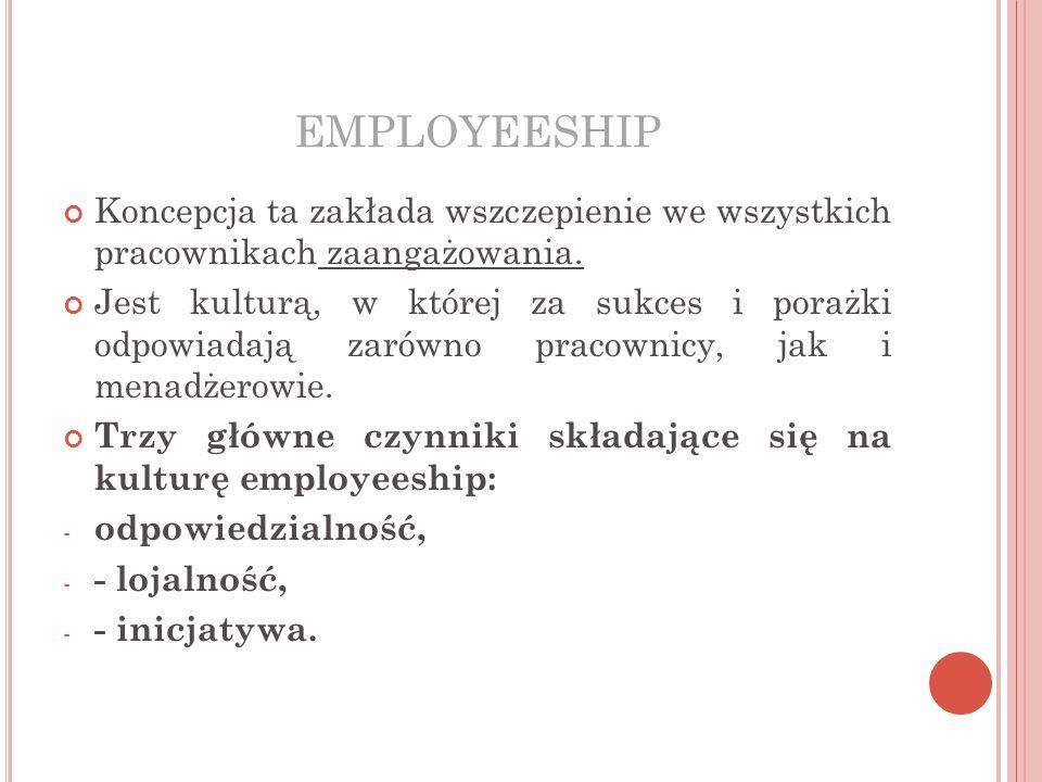 EMPLOYEESHIP Koncepcja ta zakłada wszczepienie we wszystkich pracownikach zaangażowania.