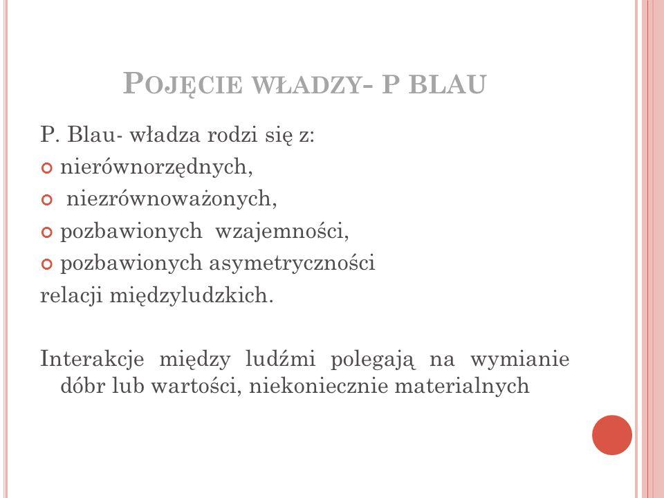 P OJĘCIE WŁADZY - P BLAU P.