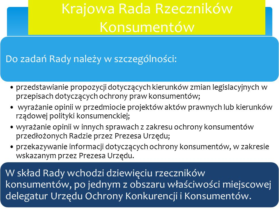 Krajowa Rada Rzeczników Konsumentów Do zadań Rady należy w szczególności: przedstawianie propozycji dotyczących kierunków zmian legislacyjnych w przep