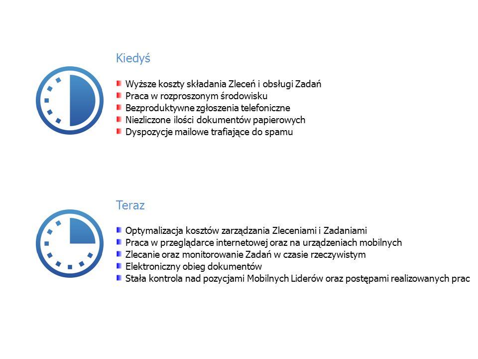 Kiedyś Wyższe koszty składania Zleceń i obsługi Zadań Praca w rozproszonym środowisku Bezproduktywne zgłoszenia telefoniczne Niezliczone ilości dokumentów papierowych Dyspozycje mailowe trafiające do spamu Teraz Optymalizacja kosztów zarządzania Zleceniami i Zadaniami Praca w przeglądarce internetowej oraz na urządzeniach mobilnych Zlecanie oraz monitorowanie Zadań w czasie rzeczywistym Elektroniczny obieg dokumentów Stała kontrola nad pozycjami Mobilnych Liderów oraz postępami realizowanych prac