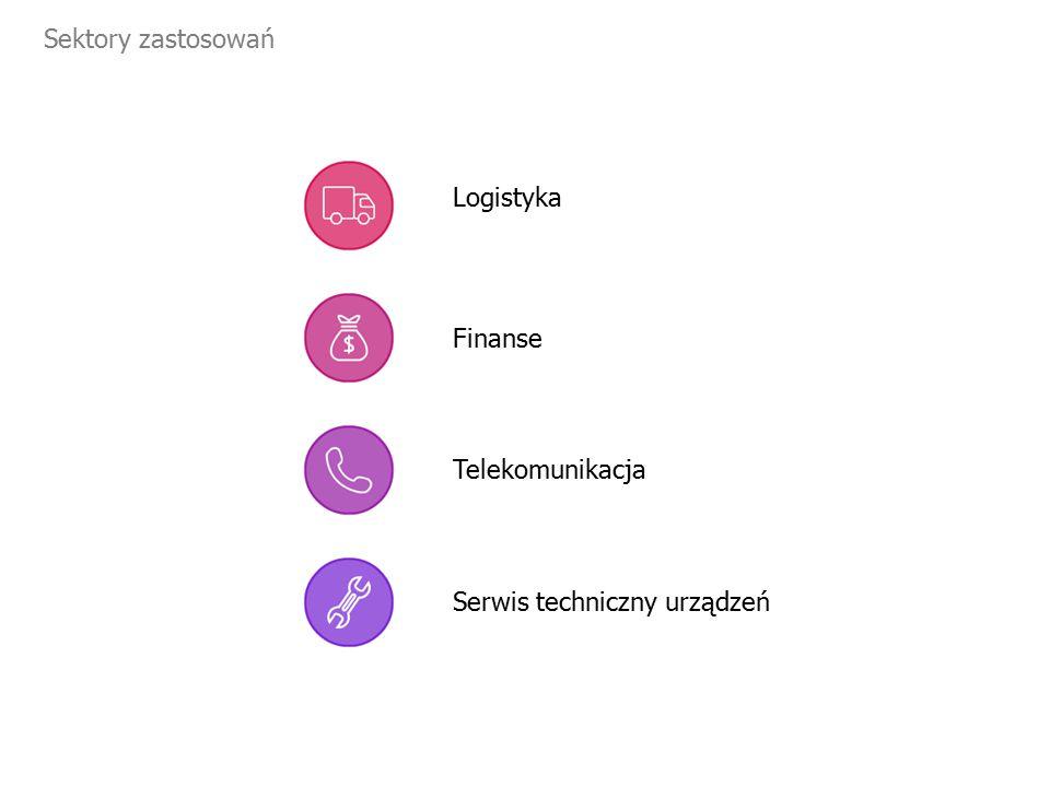 Schemat przepływu informacji – SERWIS TECHNICZNY URZĄDZEŃ Sklep Aplikacja Kierownika Obiektu Zgłoszenie awarii klimatyzatora multimedia Centrala Aplikacja Klienta Usług