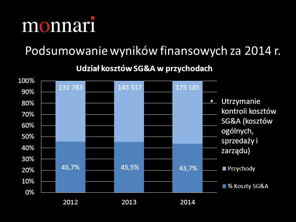 Podsumowanie wyników finansowych za 2014 r. Utrzymanie kontroli kosztów SG&A (kosztów ogólnych, sprzedaży i zarządu)